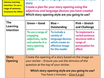 Writing a Story Opening - Creative Writing