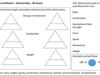 Edexcel CP1 CP2 Revision Map