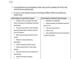 IB International Baccalaureate Biology Notes