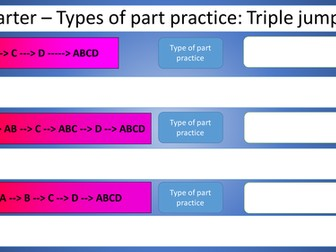 WJEC (eduqas) A'level PE (2016) skill acquisition - Types of practice