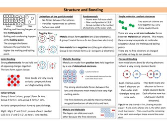 Structure and Bonding Revision Sheet (new AQA)