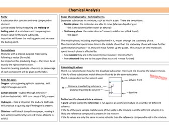 Chemical Analysis Revision Sheet (new AQA)