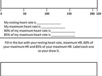 Heart Rate Chart