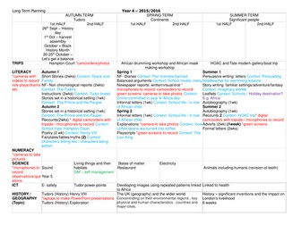 Year 4 - Long Term (Year) Curriculum Overview