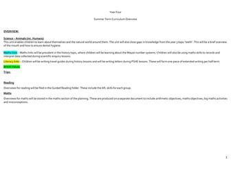Year 4 Medium Term (Summer Term) Curriculum Overview