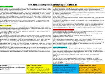 Stave 2 A Christmas Carol differentiated resources on Scrooge for AQA 1-9