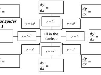 Calculus Spiders