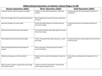 Marley's Ghost: A Christmas Carol Dickens differentiated worksheets Stave 1 AQA 1-9 Scrooge