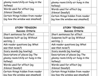 Adding tension to a story success criteria
