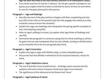 Composition Theory For The Postmodern Classroom Iago Essay Uk Essay  Iago Essays Iago Character Development Essays