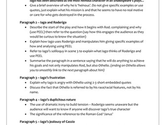 essay on the character of iago Write essay infographics we could also argue that iago's character is a kind of vice where othello makes iago his new lieutenant and iago vows to.