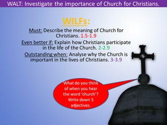 The nature and importance of Church for Christians