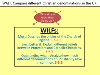 Christian denominations in the UK
