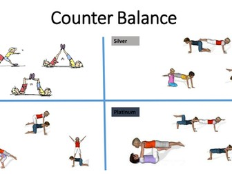 Differentiated gymnastics balance sheet