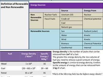 Fossil fuels 3 page revision guide (Energy and efficiency)