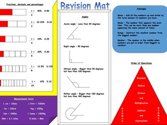 Year 6 Maths Revision Mat