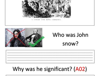 19th Century Medicine: The Significance of John Snow