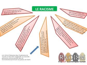 WJEC A2_Mind Maps (size A3)_Le racisme