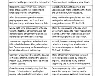 Card Sort / Continuum: How successful was the Weimar Republic 1923 - 1929?