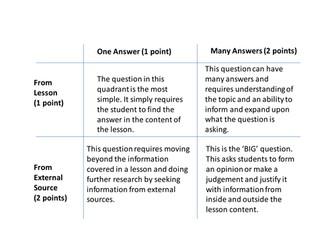 DNA - Edexcel Combined Science - CB3b - Question Quadrant