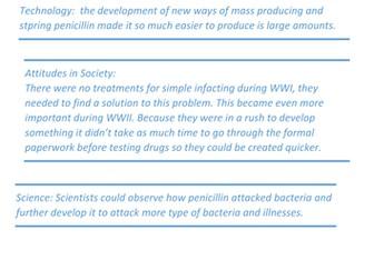 Medicine Through Time: Fleming, Florey & Chains Development of Penicillin