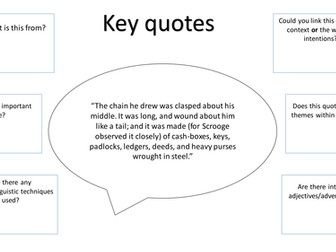 NEW AQA (9-1) A CHRISTMAS CAROL REVISION BUNDLE by YLitYLang - Teaching Resources - Tes