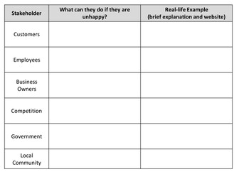 Stakeholder Conflict with Lesson Plan