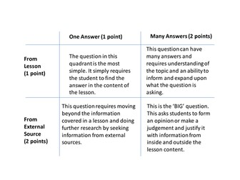 Evidence for Human Evolution - Edexcel Combined Science - CB4a - Question Quadrant