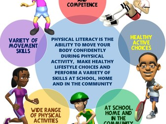 PE Poster: What is Physical Literacy?