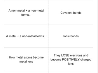 GCSE Chemistry C2 Revision Flashcards