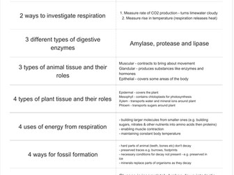 biology by2 revision As gce biology (by1 and by2): student guide teaching from september 2008 biology as (by1 & by2) gareth rowlands wjec biology as (by1 & by2) revision.