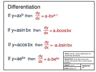 Maths for Engineers - Differentiation