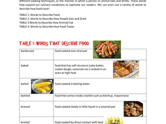 Vocabulary For Writing - Food & Eating
