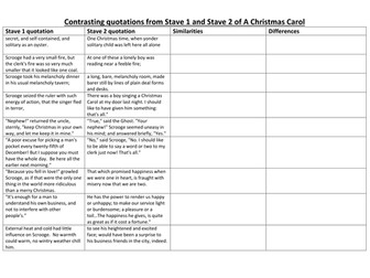 A Christmas Carol: Differentiated comprehension questions on Stave 1 - 5. | Teaching Resources