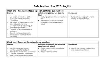 2017 SATs revision plan - English