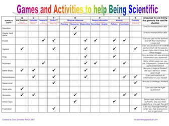Games and Activities to aid Being Scientific: Putting games to good use!