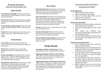 Reading Startegies