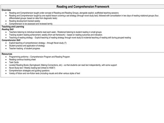 Guided Reading & Comprehension schedule
