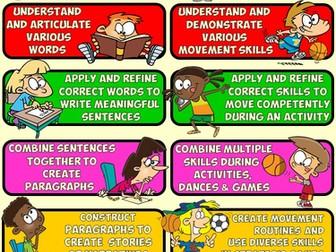 PE Poster: Language Arts Literacy/Physical Literacy Analogy