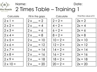 Mastery maths times tables multiply 2x to 10x by for 10x table worksheets