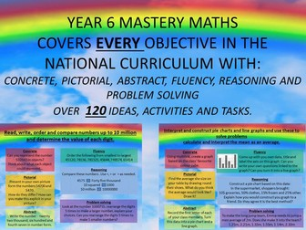 year 6 maths mastery pack - every objective