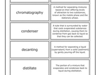 Separation of Mixtures [Flashcards]