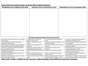 Historical context A03 for Romeo and Juliet, A Christmas Carol and An Inspector Calls.