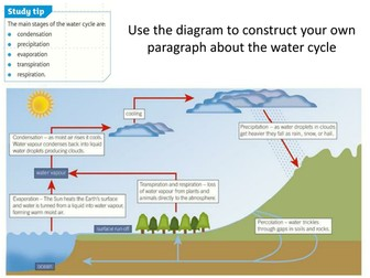 AQA 2016 Biology - The Water Cycle