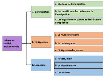 La Société Multiculturelle- Le Racisme- La Discrimination A2 French