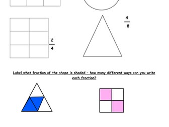 Recognising and writing fractions of shapes