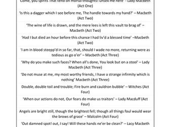 Macbeth Quotes Cloze Activity