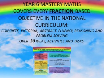YEAR 6 MASTERY MATHS COVERS EVERY FRACTION OBJECTIVE