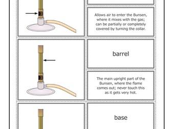 The Bunsen Burner [Flashcards
