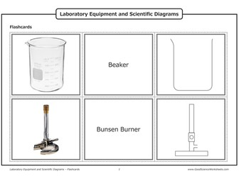Laboratory Equipment and Scientific Diagrams [Flashcards]